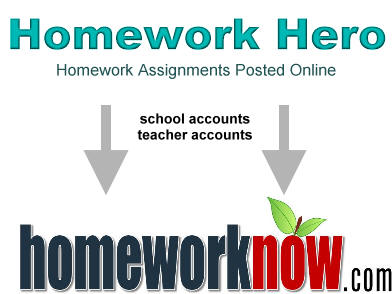 bergenfield high homework now